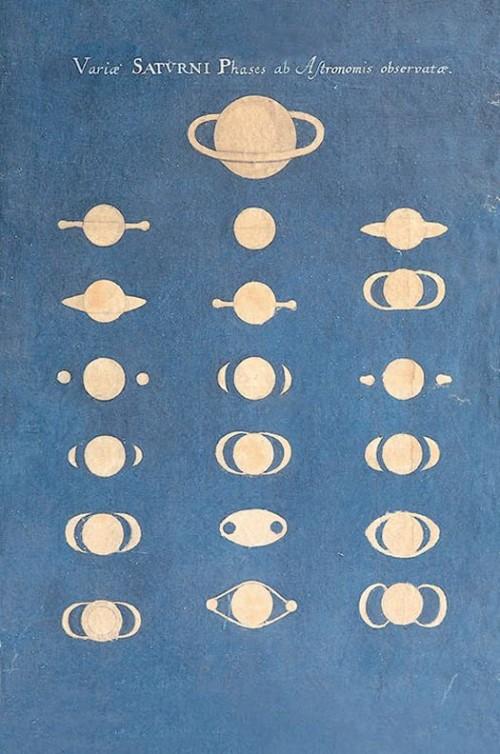 Saturnis